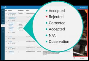 User interface design displaying digital checklist acceptance statuses