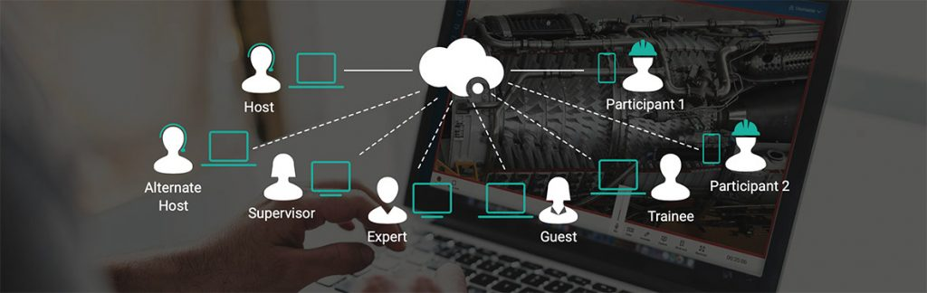 Multi-user cloud-based video connection and file storage